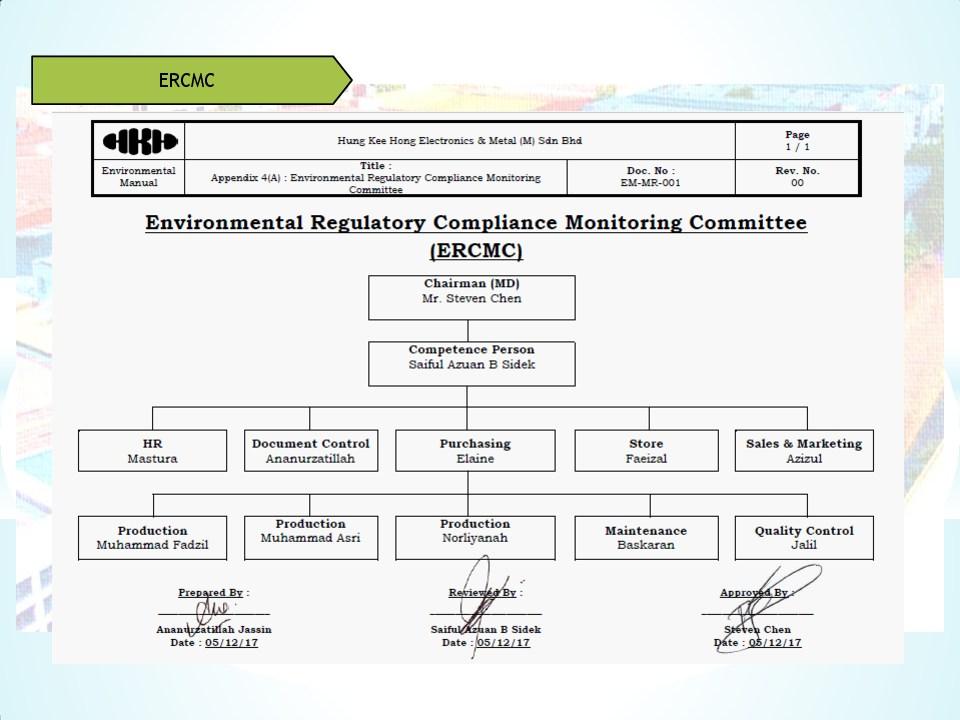 Schedule waste management 17